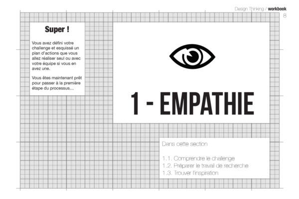 Design-Thinking-Empathie