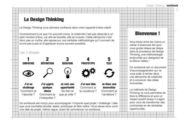 Design-Thinking-Présentation